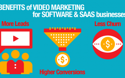 Boost Your SaaS & Software Marketing Strategy: The Benefits of Video Marketing